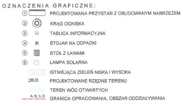 oznaczenia graficzne do projektu przytani wodnej.png