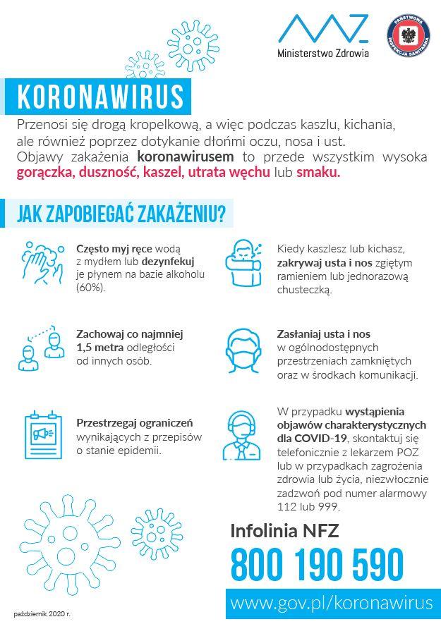 Koronawirus - informacje: przenosi sie drogą kropelkową ale również przez dotykanie dłońmi oczu, nosa i ust. Objawy zakażenia to przede wszystkim wysoka gorączka, duszności, kaszel, utrata węchu lub smaku. infolinia NFZ 800190590, www.gov.pl/koronawirus