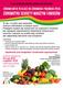 plakat_zdrowa_dieta_FB.jpeg